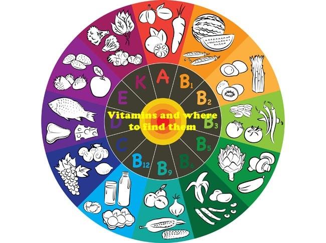 Vitamins-11