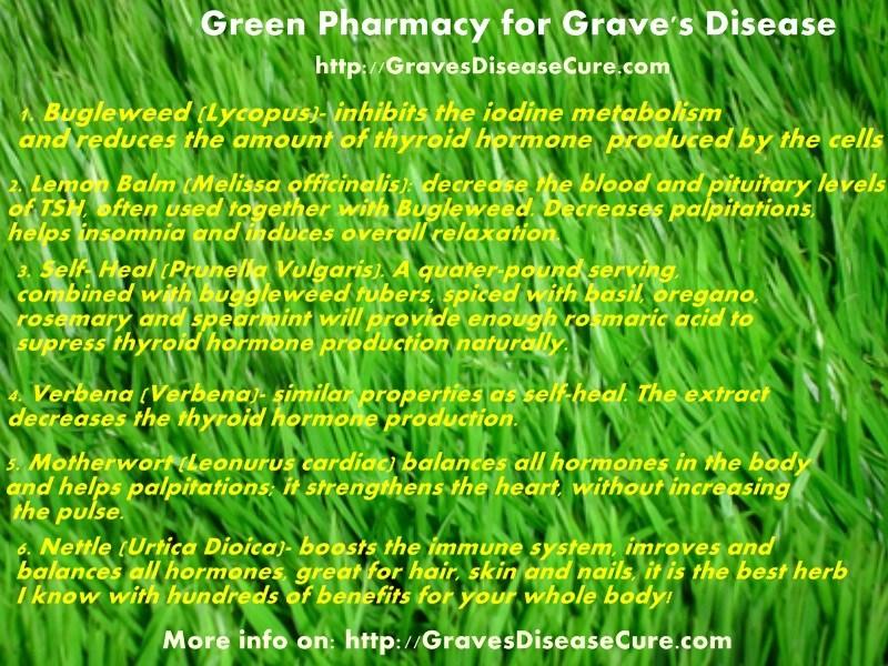 Green Pharmacy for Grave's Diseases